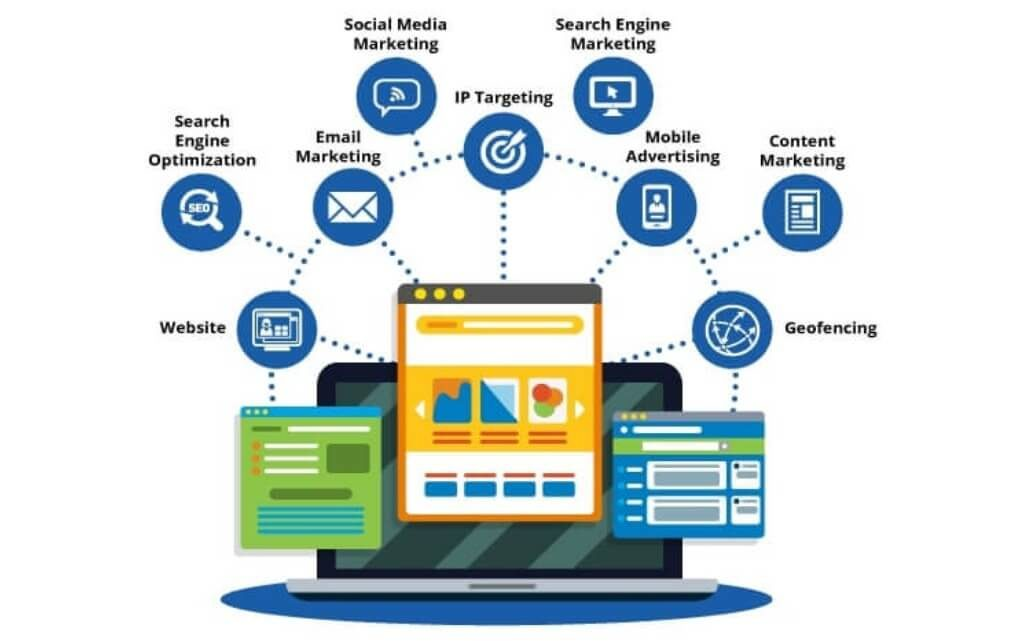 digital strategy that will grow customers online business